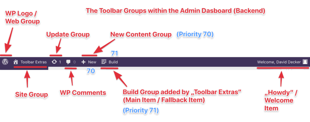 WordPress Toolbar Admin View
