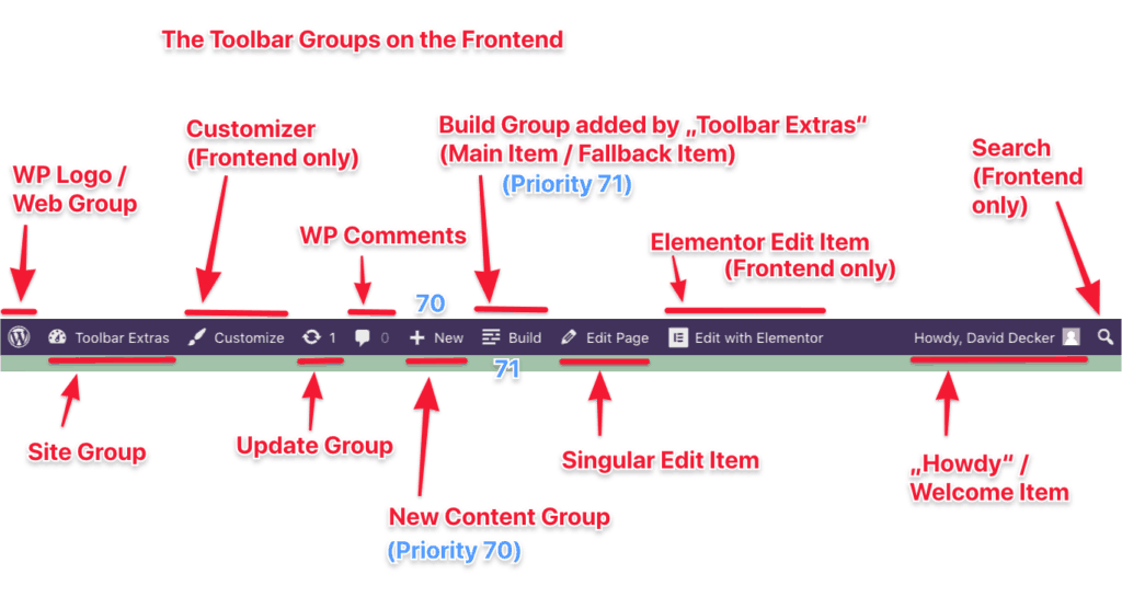WordPress Toolbar Frontend View